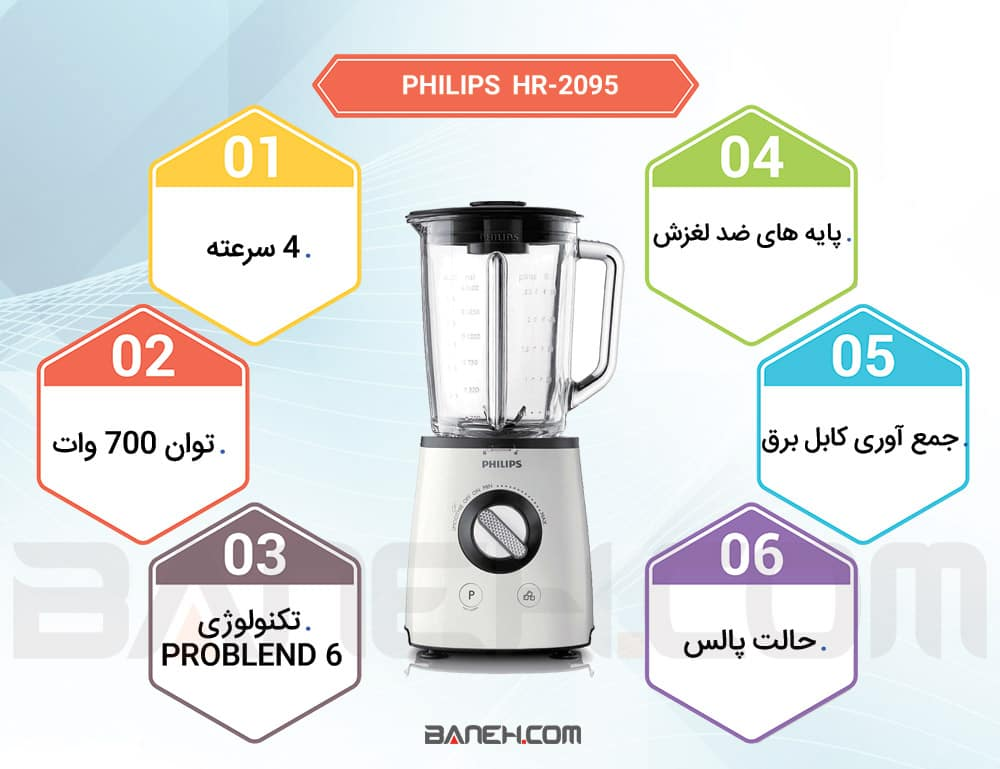 اینفوگرافی مخلوط کن فیلیپس HR-2095