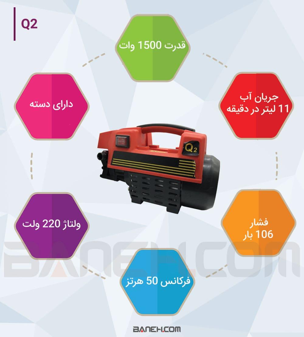 اینفوگرافی کارواش صنعتی Q2