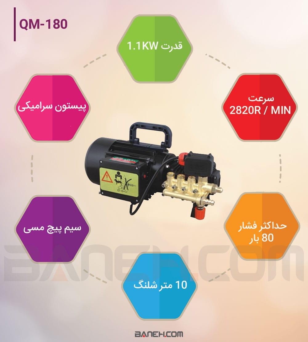 اینفوگرافی کارواش صنعتی QM-180