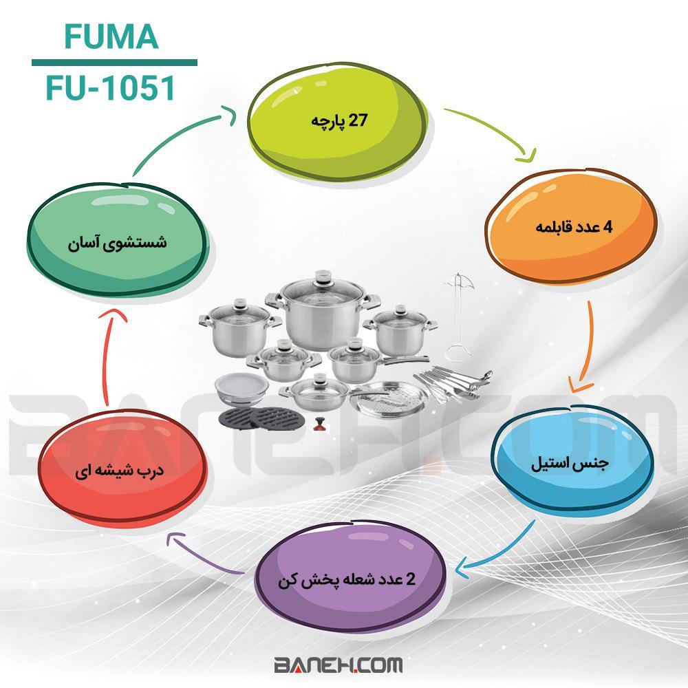 اینفوگرافی سرویس قابلمه فوما FU-1051