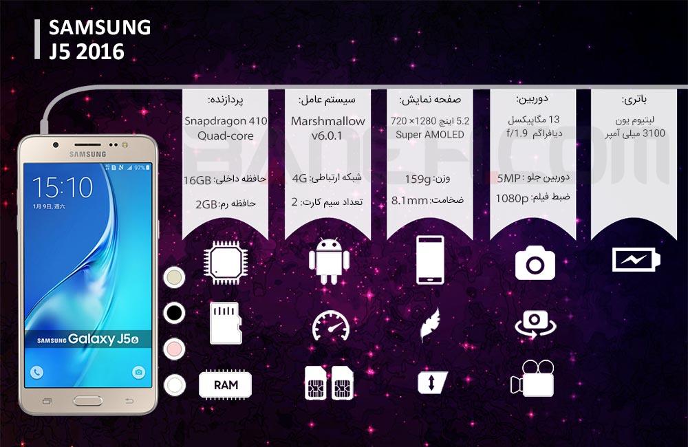 samsung galaxy j5 infographic